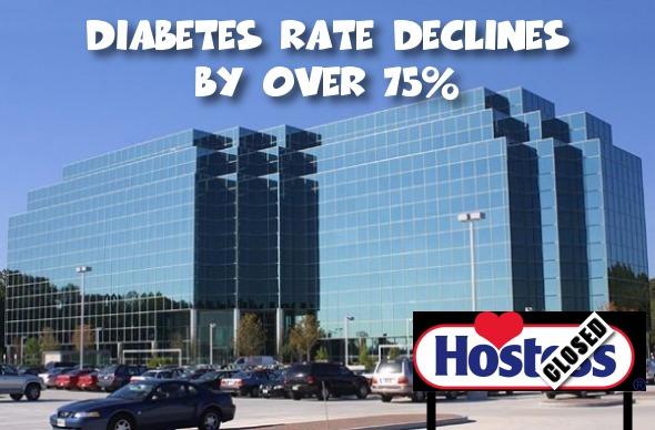 HostessDiabetes